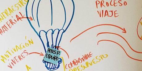 Visual Thinking:  Pon luz en la estrategia de tu Organización entradas