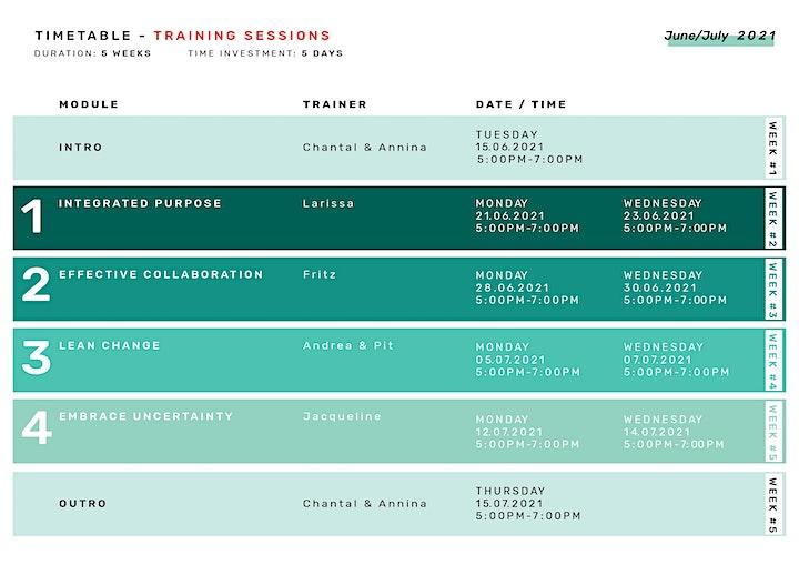 New Work Training  June 2021: Bild