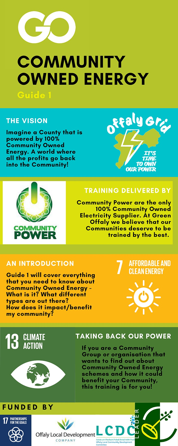 An Introduction to Community Owned Energy - Guide 1 image