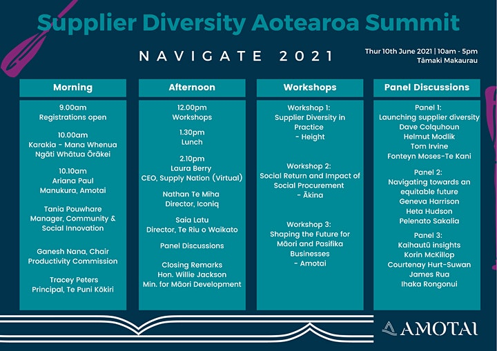 Supplier Diversity Aotearoa Summit: Navigate 2021 image