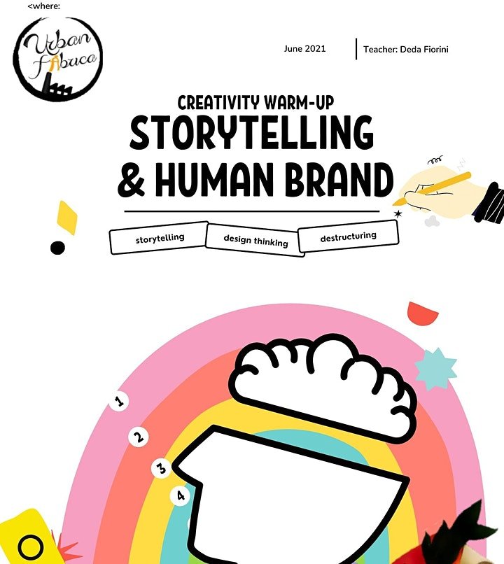 Immagine HUMAN BRAND STORYTELLING with THE BEST