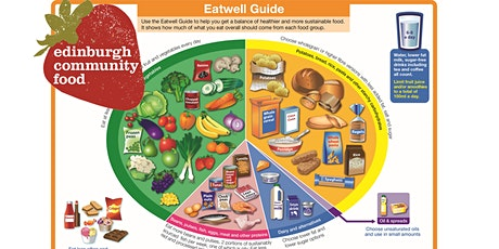 Edinburgh Community Food ¦ REHIS Food and Health tickets