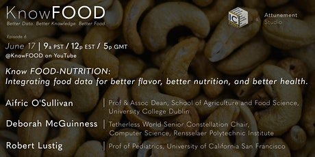 KnowFOOD: Know FOOD-NUTRITION tickets