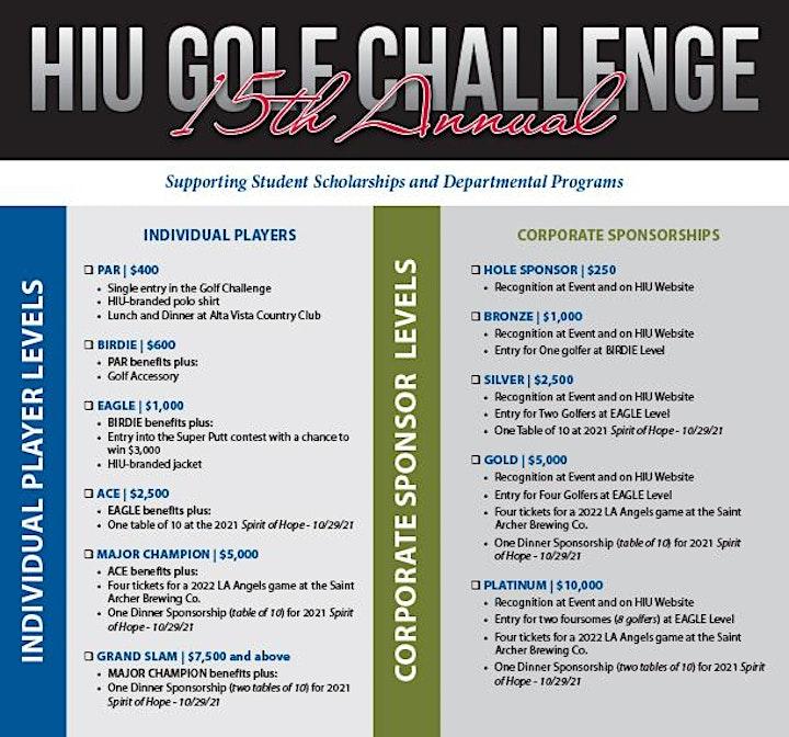 15th Annual HIU Golf Challenge image