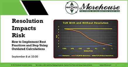 Resolution Impacts Risk: Best Practices vs. Outdated Calculations tickets