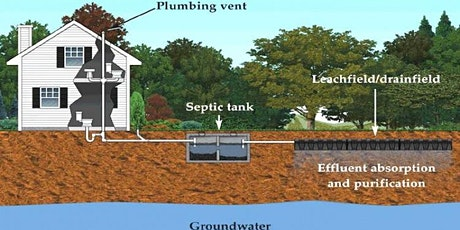 Septic and Well Maintenance tickets