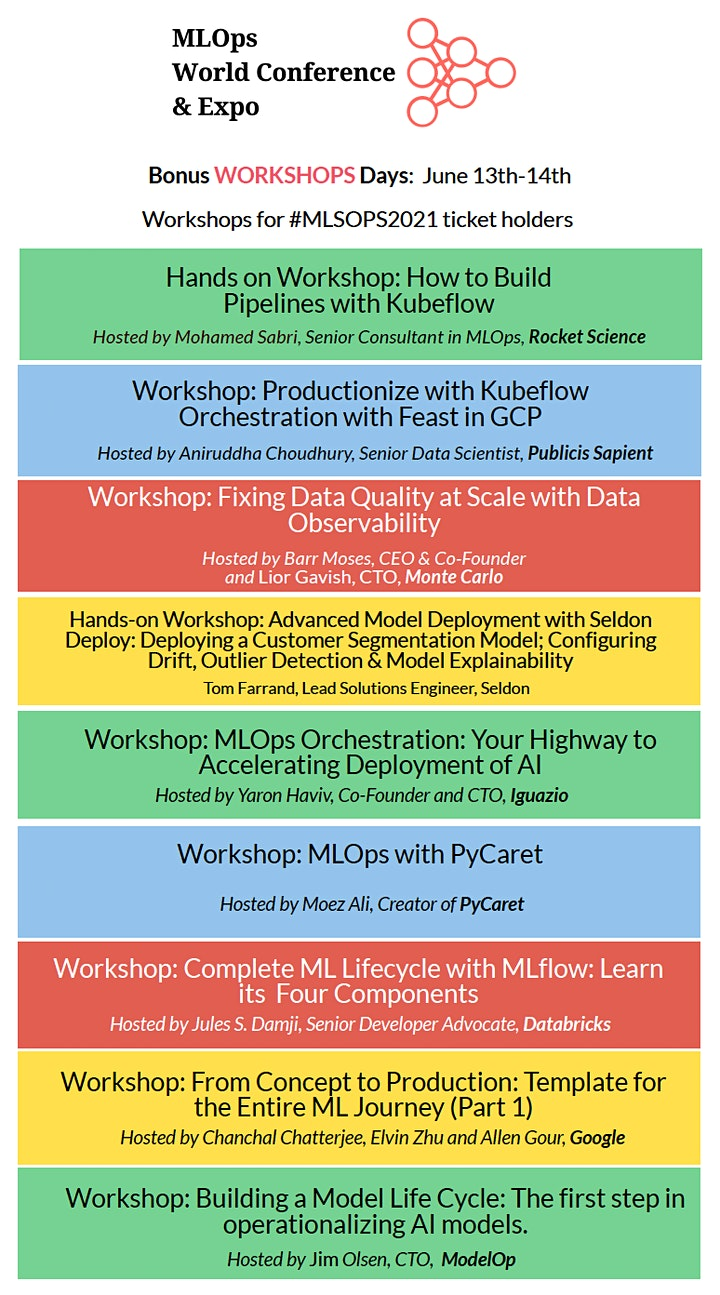 MLOps World; Machine Learning in Production 2021 image
