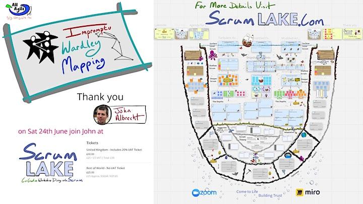 Impromptu Wardley Mapping - Wardley Workshop image