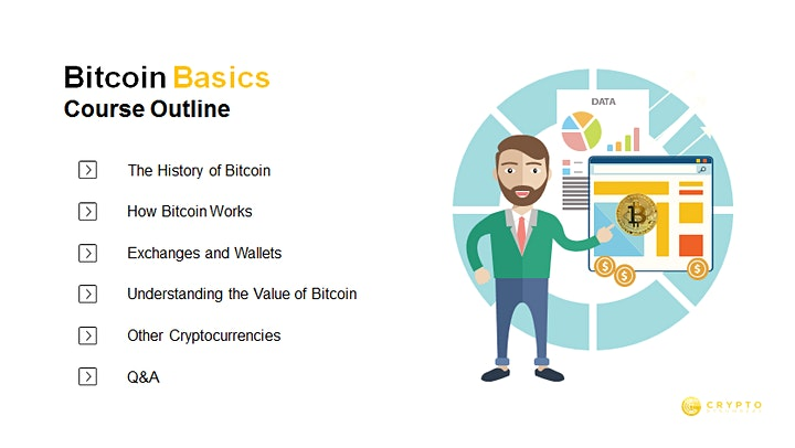 Bitcoin Basics Live Course image