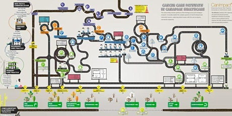 Synthesis Map Expo 2021 #1 from OCADU -- Systems Thinking  Ontario tickets