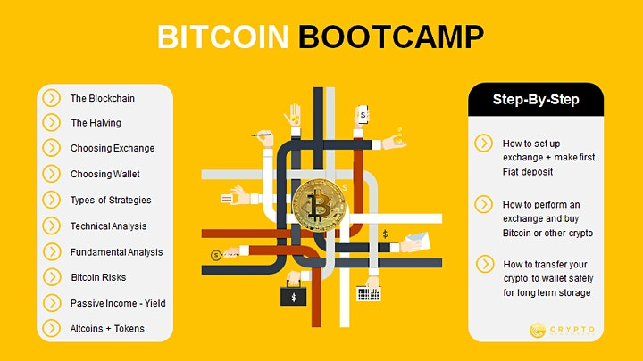 Bitcoin Bootcamp Live Course image