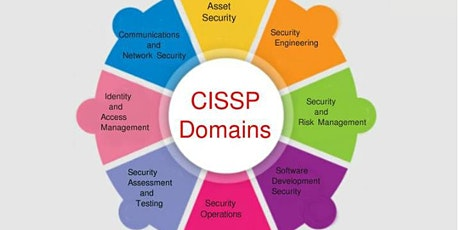 Certified Information Systems Security Professional (CISSP) Course Sydney tickets