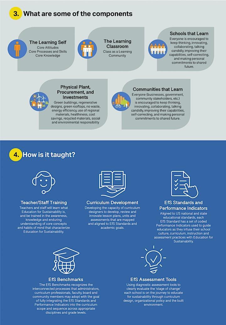 Foundations of Education for Sustainability image