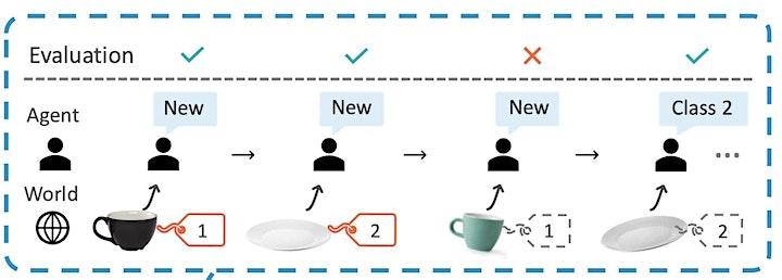 Building Agile Machine Learning Models - Richard Zemel image