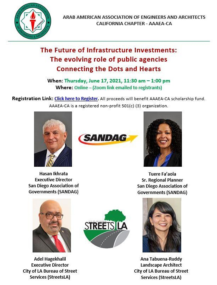 The Future of Infrastructure Investments: Connecting the Dots and Hearts image