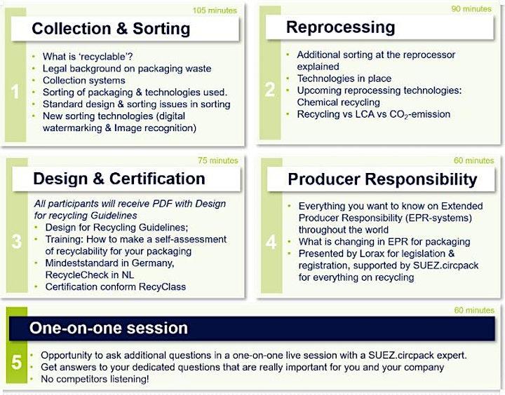 Masterclass Recycling - English Edition image