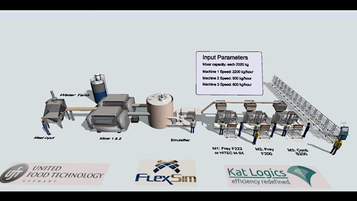 Imagem do evento Planejam. de Capacidade para Ind. Petroq., Quim. e Aliment. Flexsim & Flow
