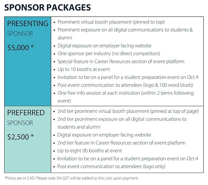 West Coast Virtual Fairs (Fall 2021)- Exhibitor Registration image