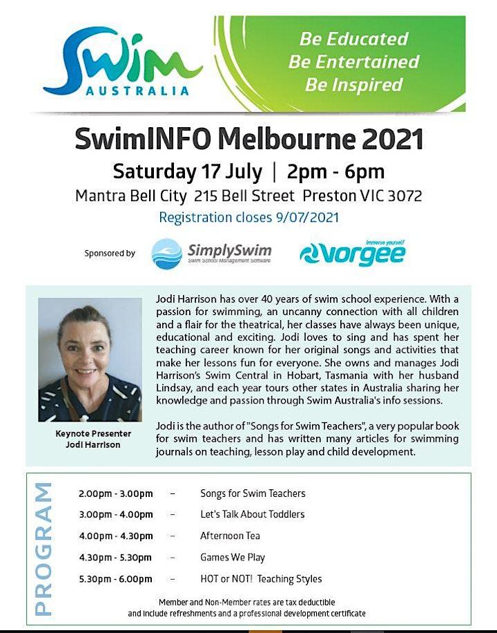 SwimINFO PD Session - Melbourne image