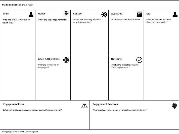 Successful Stakeholder Engagement - Live Online Workshop image