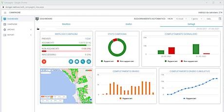 Smart Dashboard: nuova interfaccia per il monitoraggio delle distribuzioni biglietti