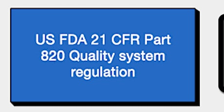 US FDA Medical Device QSR, 21 CFR 820 and Quality Management System tickets