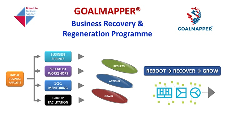 Park Royal | Business Model - Innovation & Strategy image