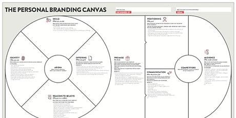 Create your Personal Branding Canvas Workshop tickets