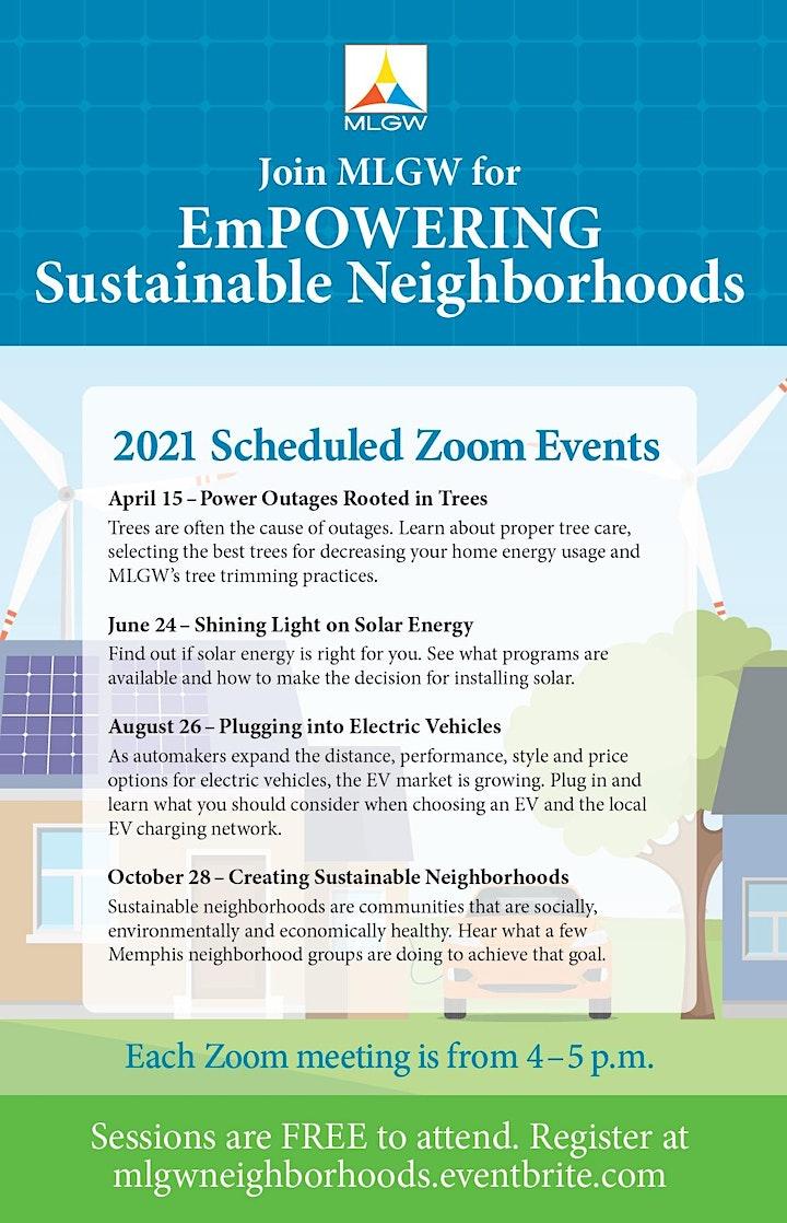 MLGW EmPOWERING Sustainable Neighborhoods image