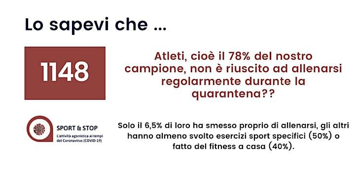 Immagine COVID-19 e Attività Agonistica: impatto sugli atleti e soluzioni