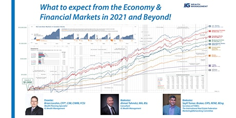 What to expect from the Economy & Financial Markets in 2021 and Beyond! tickets