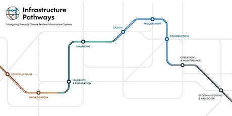 Building climate resilience with Infrastructure Pathways tickets