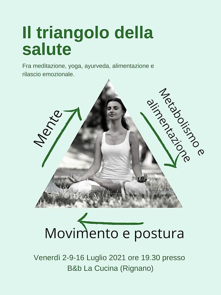 Immagine Il triangolo della salute