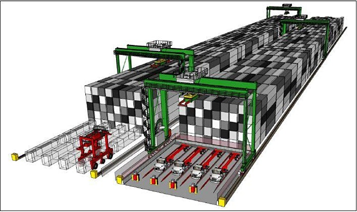 Planning for automation of container terminals image