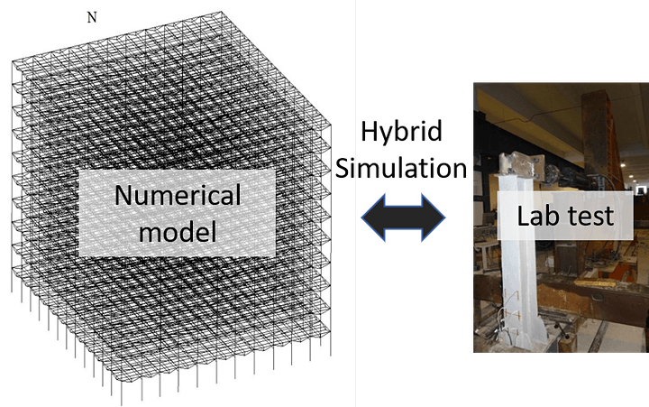What can computer modelling do for the fire safety of building structures? image