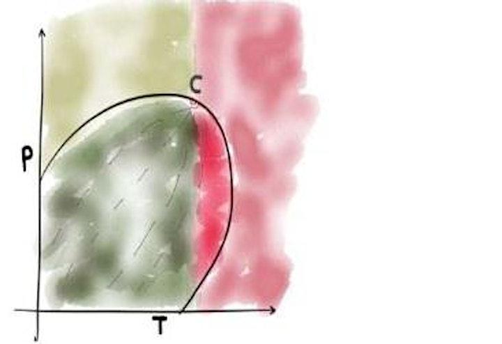 Basic Reservoir Fluid Properties & Phase Behaviour image