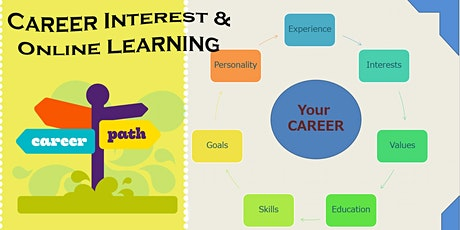 College Readiness Academy Workshop Series: Career Interest &Online Learning tickets