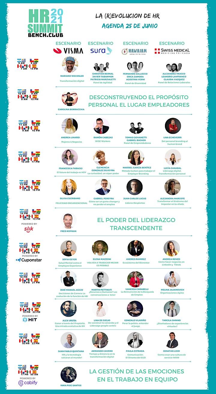 Imagen de BenchClub HR Summit 2021 LA (R)EVOLUCIÓN DE HR - AR