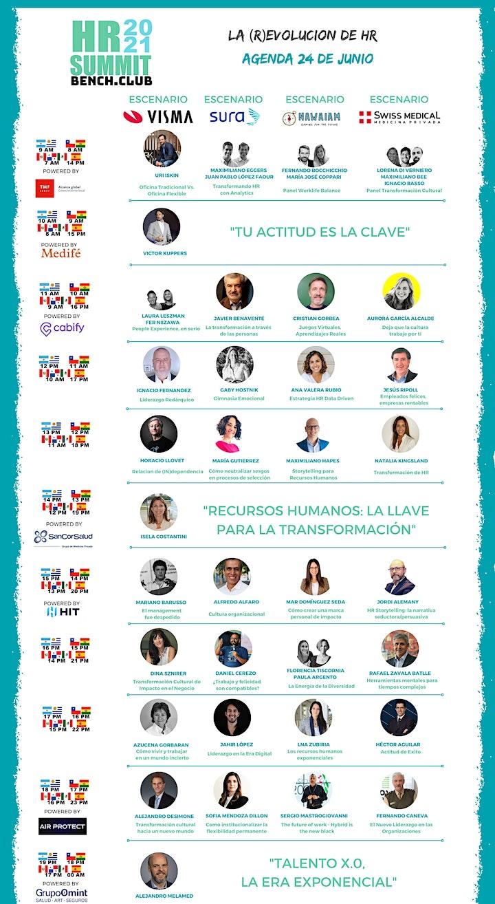 Imagen de BenchClub HR Summit 2021 LA (R)EVOLUCIÓN DE HR