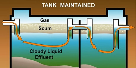 Well and Septic System Maintenance Workshop 8/18/2021 tickets