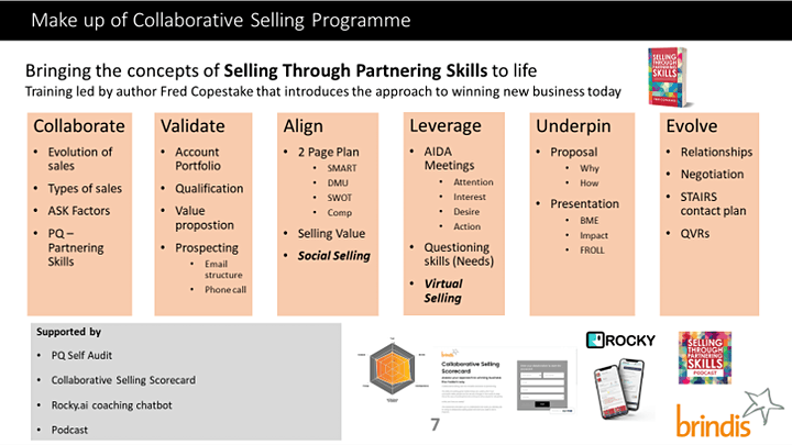 Collaborative Selling - Summer Sales Sprint image
