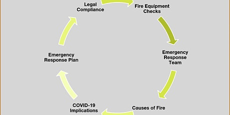 Onsite Fire Management billets