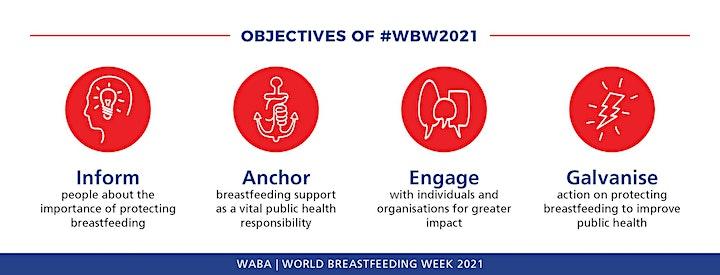 World Breastfeeding Week Extravaganza 2021 image