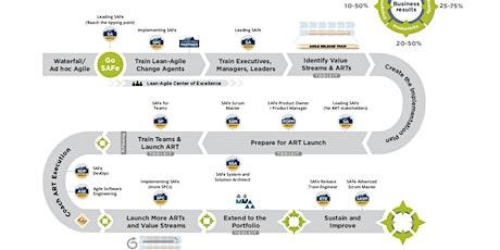 Online Leading SAFe 5.0 (English) billets