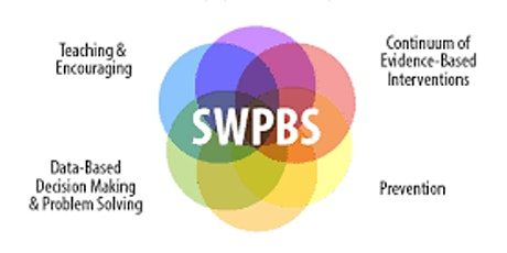 School Wide Positive Behaviour Support Professional Learning tickets