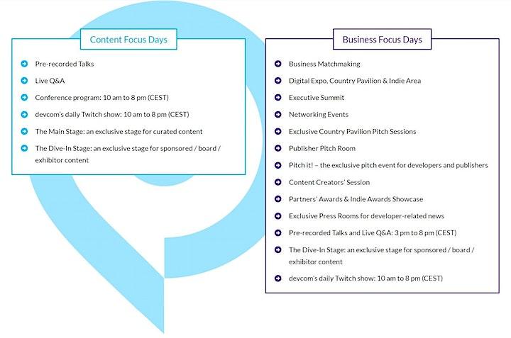 devcom Developer Conference 2021 image