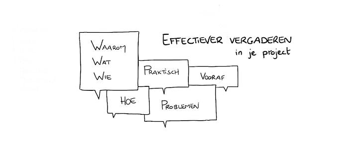 Afbeelding van 55 minutes — Effectieve projectvergaderingen