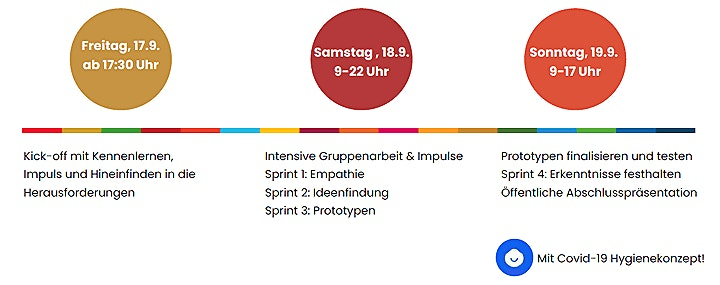 Global Goals Jam Freiburg: Bild