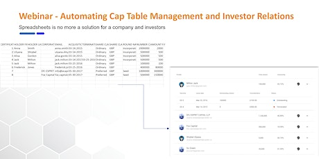 AUTOMATING CAP TABLE MANAGEMENT AND INVESTOR RELATIONS tickets