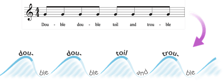 Intro to WordWaves image